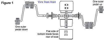 Boat Light Switch Wiring Diagram additionally Gm Mirror Wiring Diagram besides Wiring Harness For Fj40 also Wiring Diagram For Ac Adapter further Garmin Wiring Harness Motorcycle. on universal wiring diagram for trailer